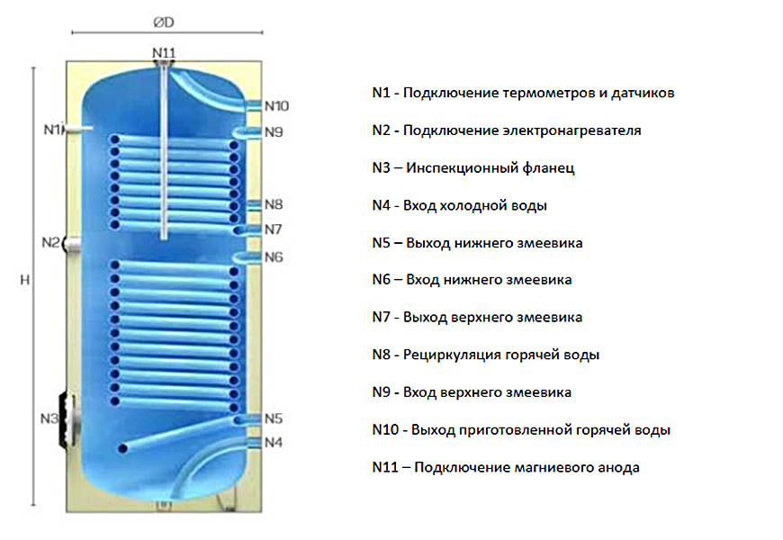 shema2zm-bugatti-boiler.jpg