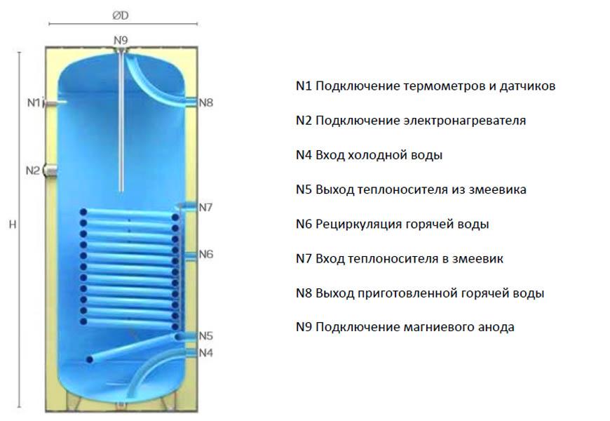 shema1-bugatti-boiler.jpg